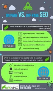 seo for contractors infographic