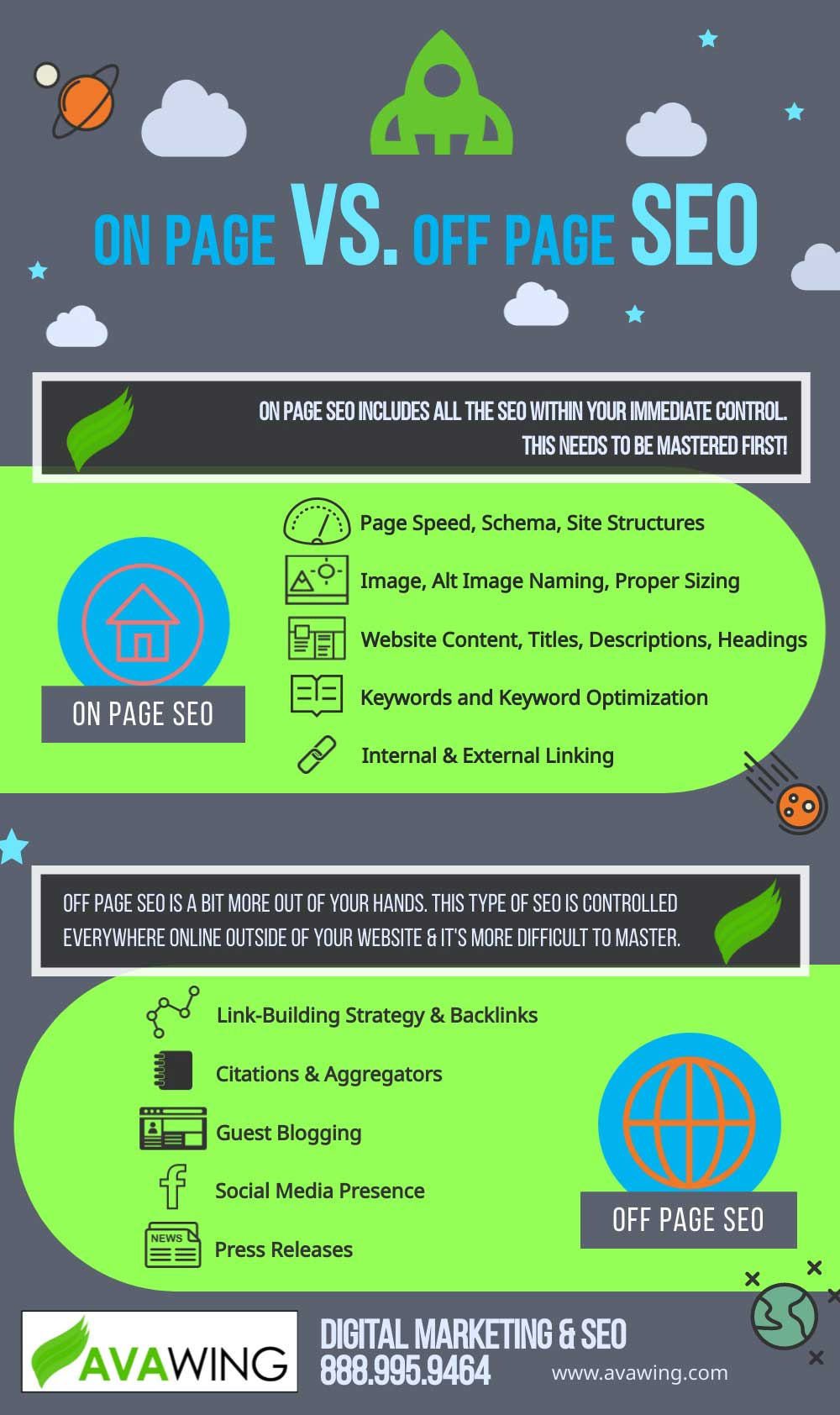 on page versus off page SEO infographic